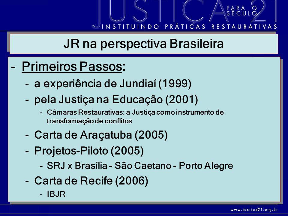 -Primeiros Passos: -a experiência de Jundiaí (1999) -pela Justiça na Educação (2001) -Câmaras Restaurativas: a Justiça como instrumento de transformaç