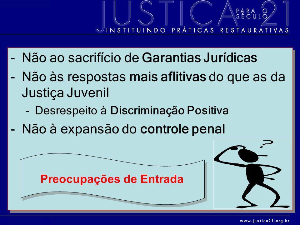 -Não ao sacrifício de Garantias Jurídicas -Não às respostas mais aflitivas do que as da Justiça Juvenil -Desrespeito à Discriminação Positiva -Não à e