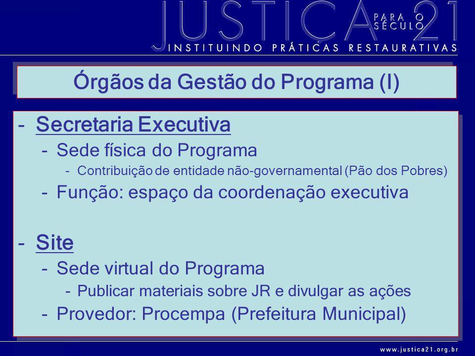 Órgãos da Gestão do Programa (I) -Secretaria Executiva -Sede física do Programa -Contribuição de entidade não-governamental (Pão dos Pobres) -Função: