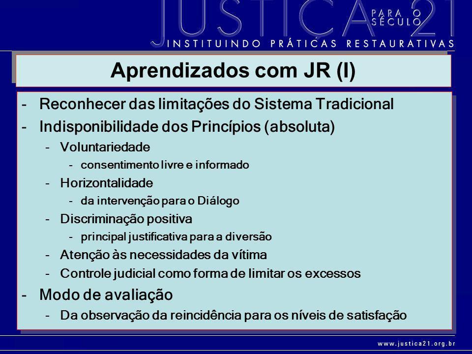 -Reconhecer das limitações do Sistema Tradicional -Indisponibilidade dos Princípios (absoluta) -Voluntariedade -consentimento livre e informado -Horiz