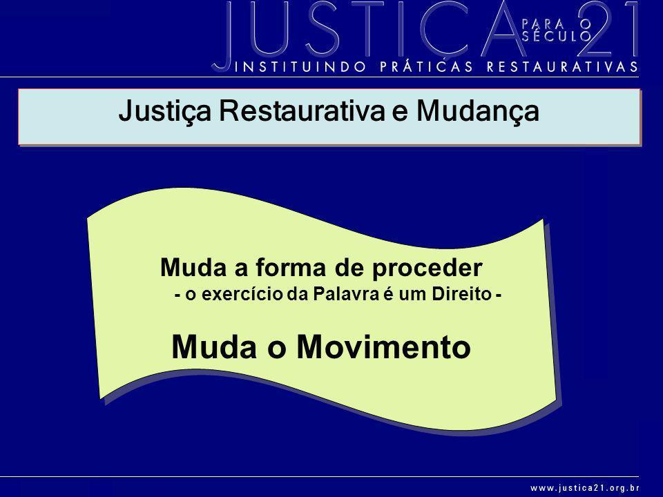 Justiça Restaurativa e Mudança Muda a forma de proceder - o exercício da Palavra é um Direito - Muda o Movimento Muda a forma de proceder - o exercíci