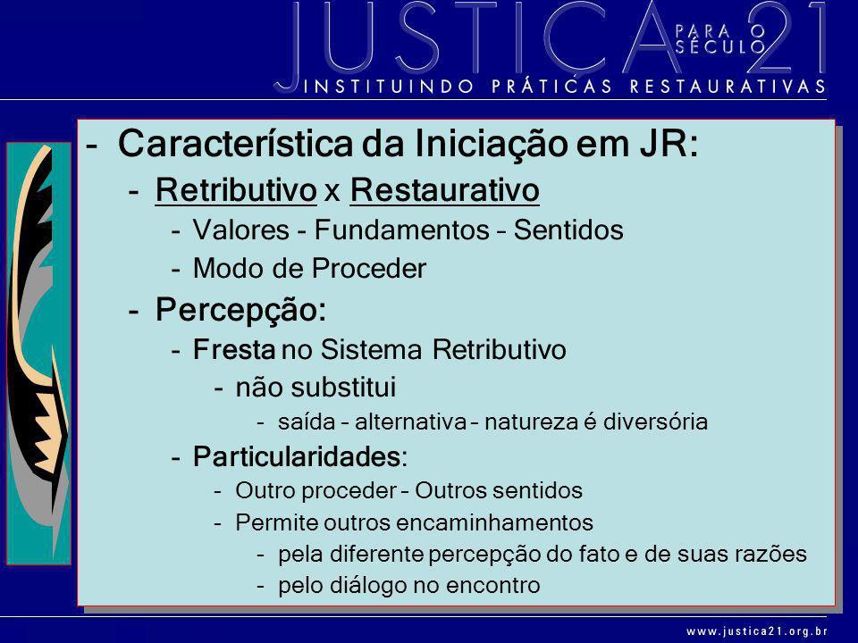 -Característica da Iniciação em JR: -Retributivo x Restaurativo -Valores - Fundamentos – Sentidos -Modo de Proceder -Percepção: -Fresta no Sistema Ret