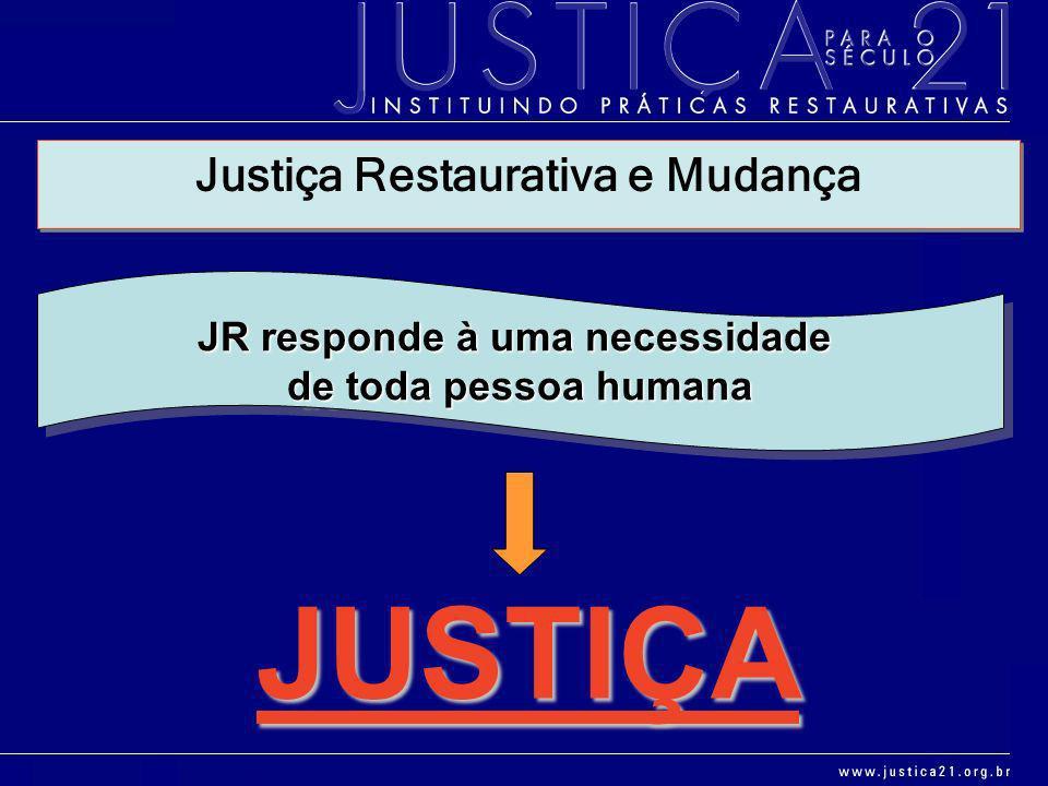 JUSTIÇA Justiça Restaurativa e Mudança JR responde à uma necessidade de toda pessoa humana JR responde à uma necessidade de toda pessoa humana