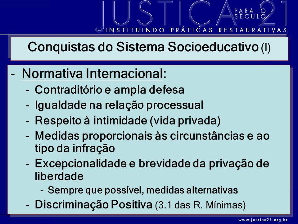 -Normativa Internacional: -Contraditório e ampla defesa -Igualdade na relação processual -Respeito à intimidade (vida privada) -Medidas proporcionais