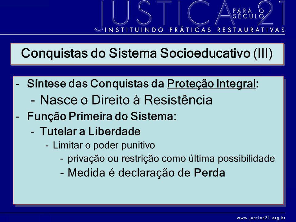 -Síntese das Conquistas da Proteção Integral: -Nasce o Direito à Resistência -Função Primeira do Sistema: -Tutelar a Liberdade -Limitar o poder puniti