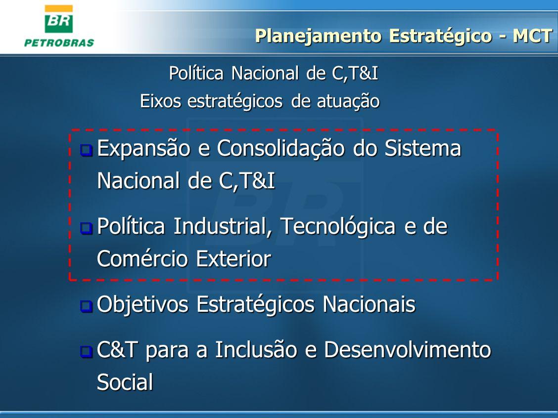 Eixos estratégicos de atuação Eixos estratégicos de atuação Expansão e Consolidação do Sistema Nacional de C,T&I Expansão e Consolidação do Sistema Na