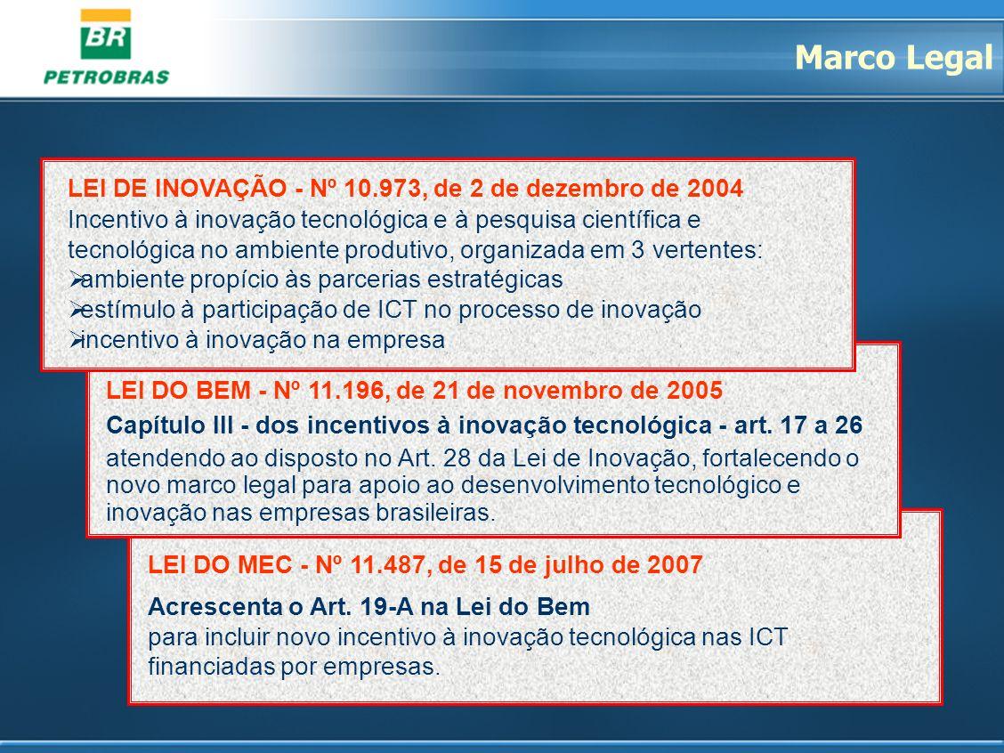 Marco Legal LEI DO MEC - Nº 11.487, de 15 de julho de 2007 Acrescenta o Art. 19-A na Lei do Bem para incluir novo incentivo à inovação tecnológica nas