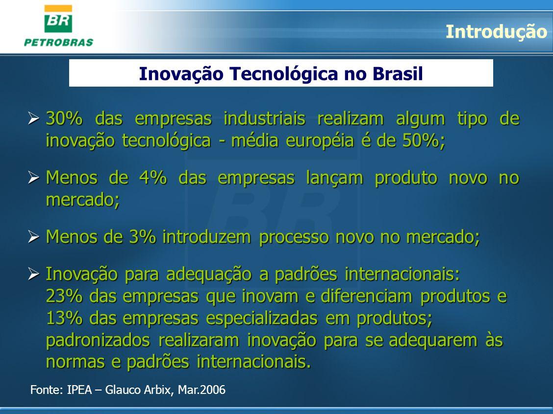 Inovação Tecnológica no Brasil 30% das empresas industriais realizam algum tipo de inovação tecnológica - média européia é de 50%; 30% das empresas in