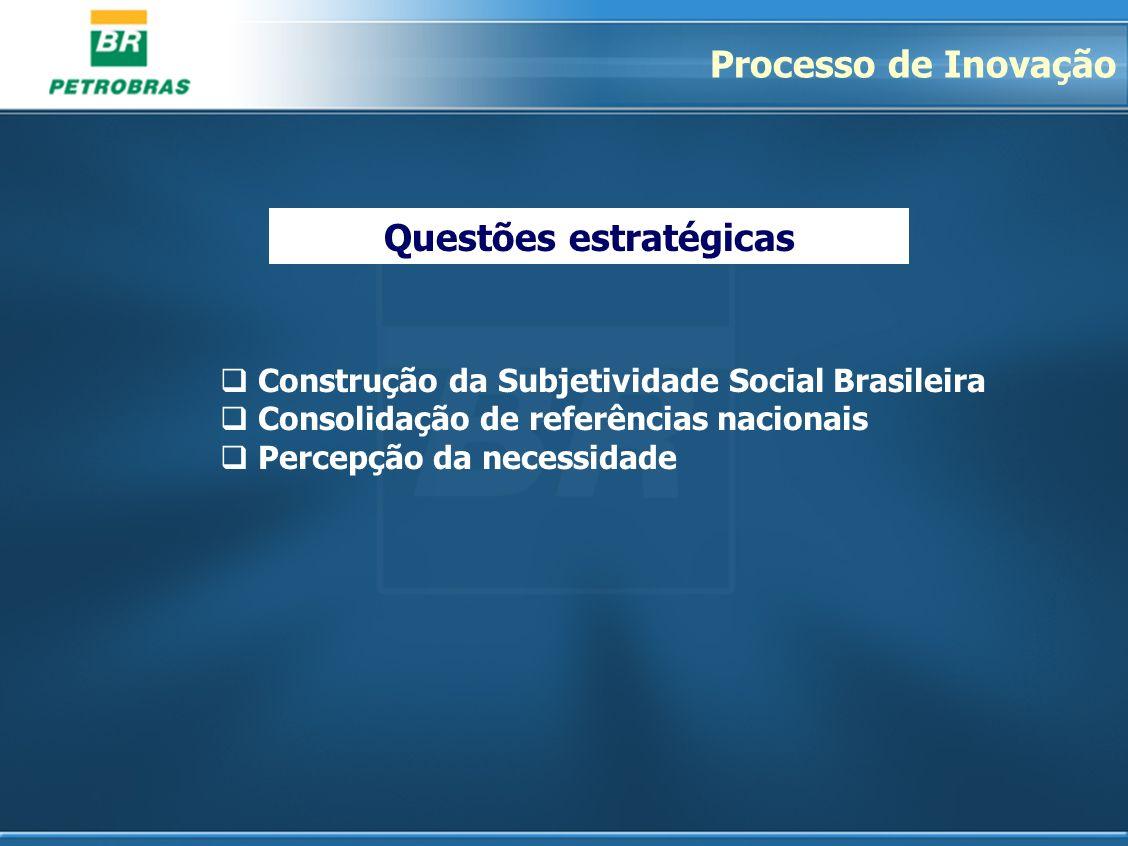 Questões estratégicas Processo de Inovação Construção da Subjetividade Social Brasileira Consolidação de referências nacionais Percepção da necessidad