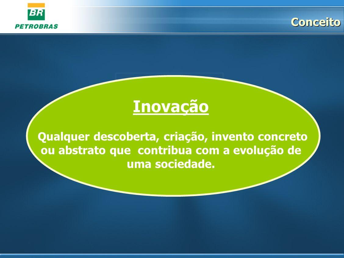 Conceito Inovação Qualquer descoberta, criação, invento concreto ou abstrato que contribua com a evolução de uma sociedade.