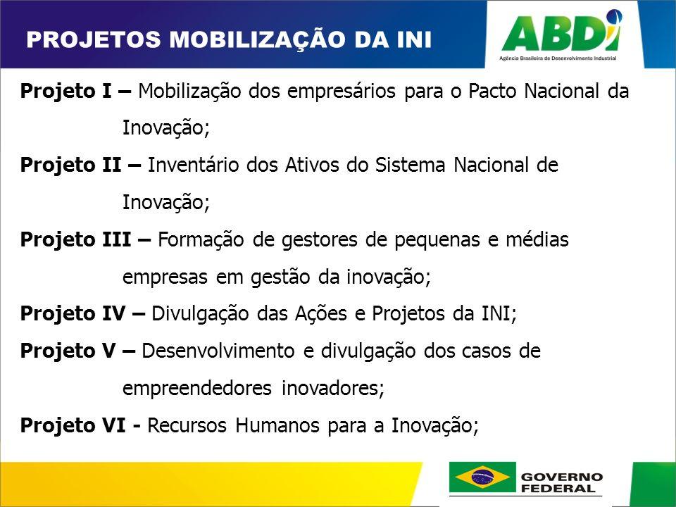 PLANO DE DESENVOLVIMENTO INDUSTRIAL, TECNOLÓGICO E DE COMÉRCIO EXTERIOR HORIZONTE 2008 PROJETOS MOBILIZAÇÃO DA INI Projeto I – Mobilização dos empresários para o Pacto Nacional da Inovação; Projeto II – Inventário dos Ativos do Sistema Nacional de Inovação; Projeto III – Formação de gestores de pequenas e médias empresas em gestão da inovação; Projeto IV – Divulgação das Ações e Projetos da INI; Projeto V – Desenvolvimento e divulgação dos casos de empreendedores inovadores; Projeto VI - Recursos Humanos para a Inovação;