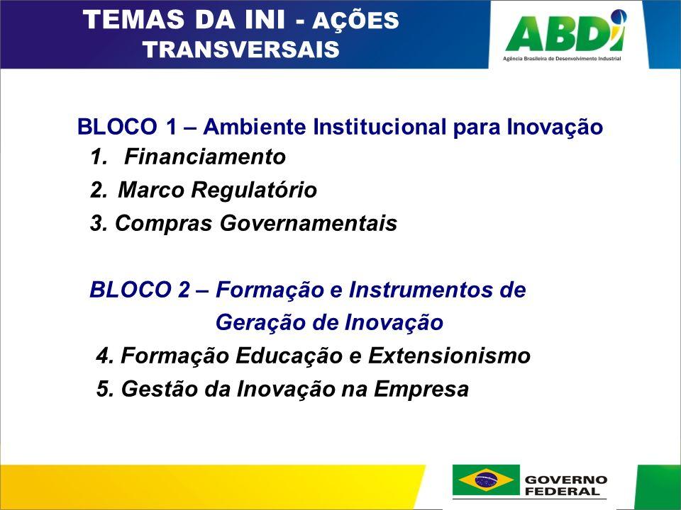 PLANO DE DESENVOLVIMENTO INDUSTRIAL, TECNOLÓGICO E DE COMÉRCIO EXTERIOR HORIZONTE 2008 TEMAS DA INI - AÇÕES TRANSVERSAIS BLOCO 1 – Ambiente Institucional para Inovação 1.