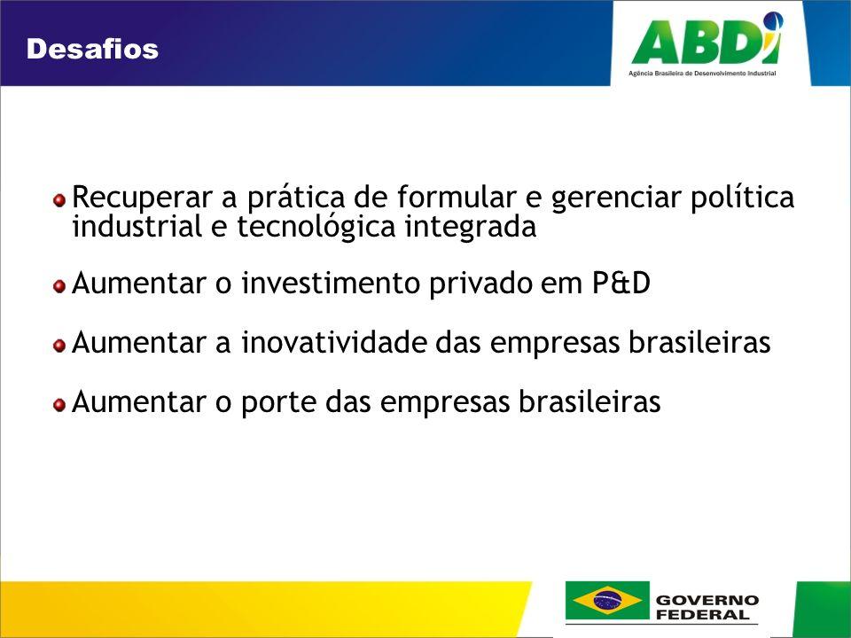 PLANO DE DESENVOLVIMENTO INDUSTRIAL, TECNOLÓGICO E DE COMÉRCIO EXTERIOR HORIZONTE 2008 Desafios Recuperar a prática de formular e gerenciar política industrial e tecnológica integrada Aumentar o investimento privado em P&D Aumentar a inovatividade das empresas brasileiras Aumentar o porte das empresas brasileiras