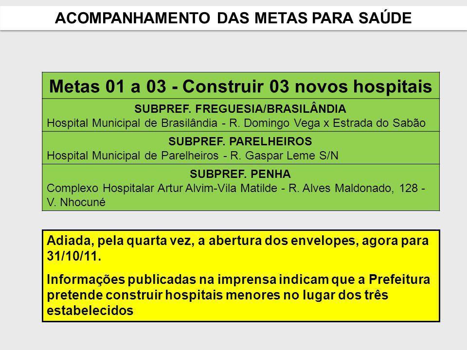 Metas 01 a 03 - Construir 03 novos hospitais SUBPREF.