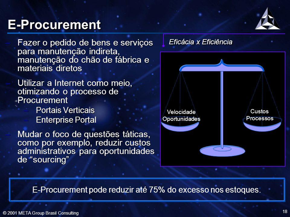 © 2001 META Group Brasil Consulting 19 Integração de Processos entre Empresas –Eliminar redundâncias através da construção de novas transações entre parceiros de negócio na cadeia de valor –Utilizar ferramentas de Enterprise Application Integration, ampliando o conceito para IEAI –Questão: Qual a melhor abordagem de Integração.