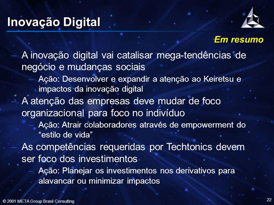 © 2001 META Group Brasil Consulting 23 Informações Tel.: + 51 3346 7830 metagroup@rbgsul.com.br