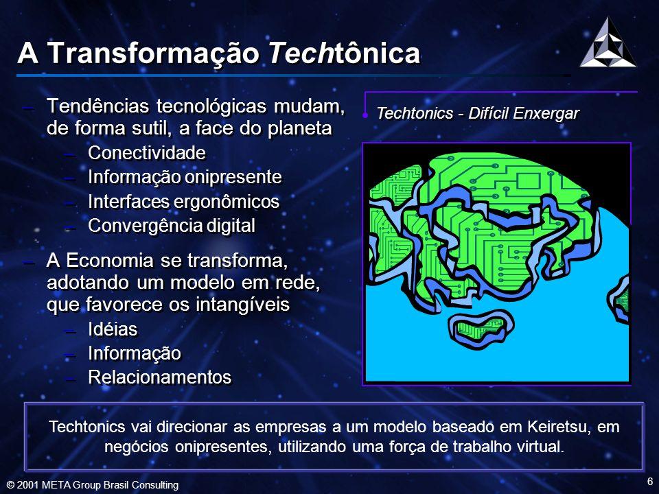 © 2001 META Group Brasil Consulting 7 Visão Futura: Mega Tendências –Negócios onipresentes –Tecno-conveniência –Força de Trabalho Virtual –Neo-renascença do Estilo de Vida –Neo-renascença de Negócios –Negócios onipresentes –Tecno-conveniência –Força de Trabalho Virtual –Neo-renascença do Estilo de Vida –Neo-renascença de Negócios Neo-renascença: mudança de paradigma - de orientação à organização para orientação ao indivíduo.