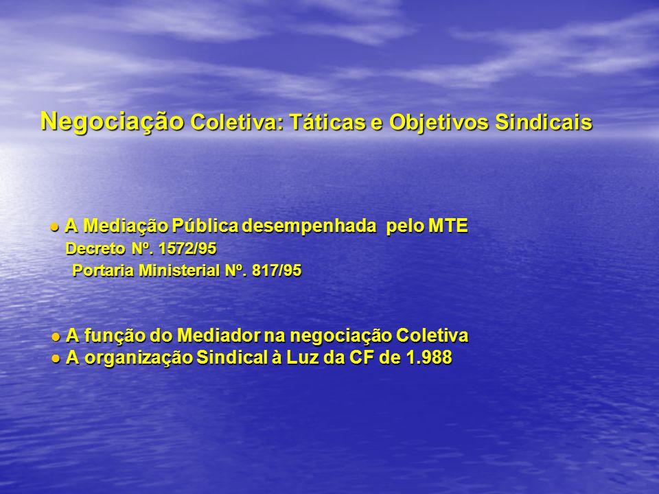 Negociação Coletiva: Táticas e Objetivos Sindicais A Mediação Pública desempenhada pelo MTE A Mediação Pública desempenhada pelo MTE Decreto Nº. 1572/