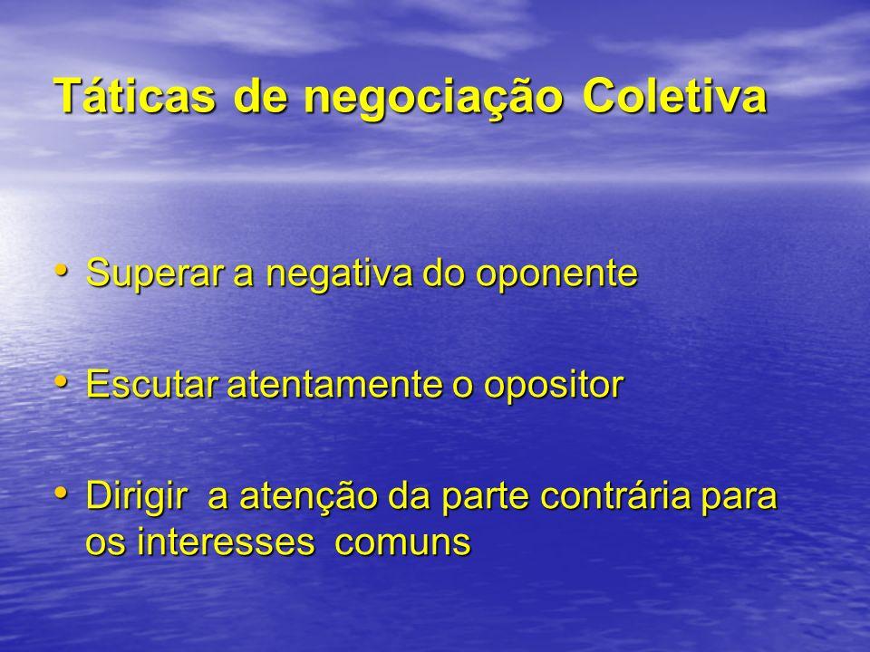 Táticas de negociação Coletiva Superar a negativa do oponente Superar a negativa do oponente Escutar atentamente o opositor Escutar atentamente o opos
