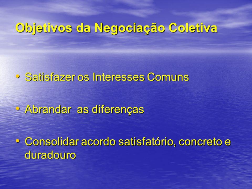 Objetivos da Negociação Coletiva Satisfazer os Interesses Comuns Satisfazer os Interesses Comuns Abrandar as diferenças Abrandar as diferenças Consoli