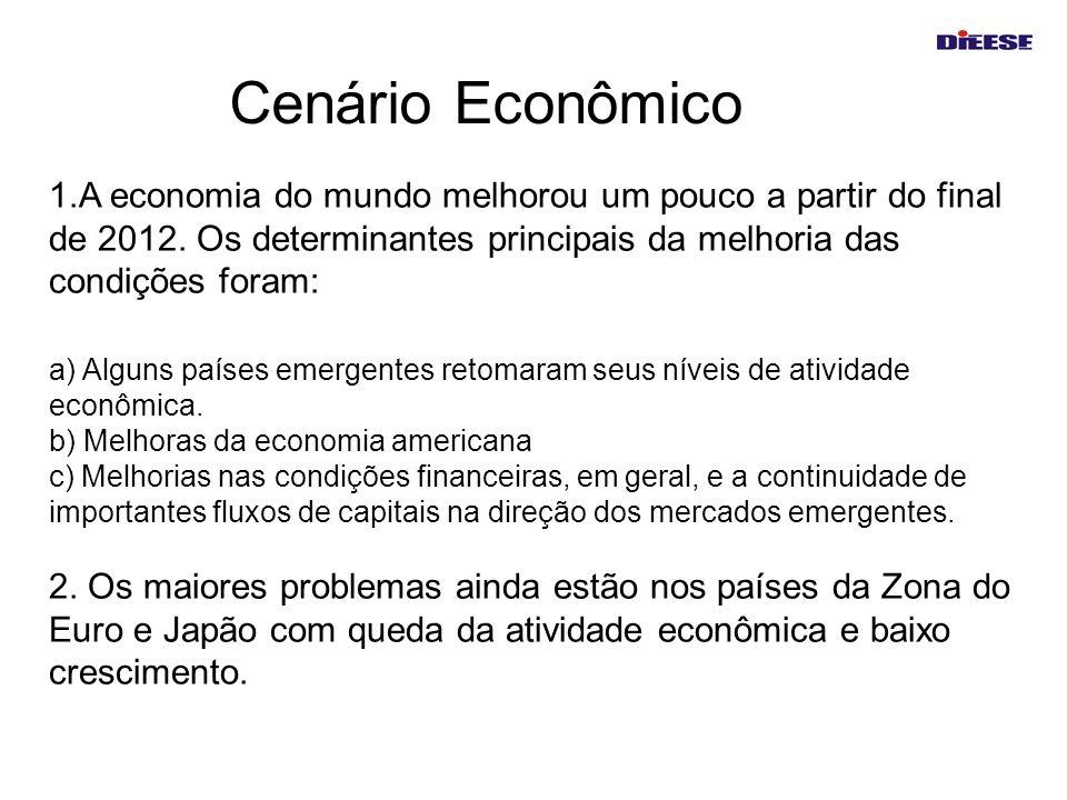 Cenário Econômico 1.A economia do mundo melhorou um pouco a partir do final de 2012. Os determinantes principais da melhoria das condições foram: a) A