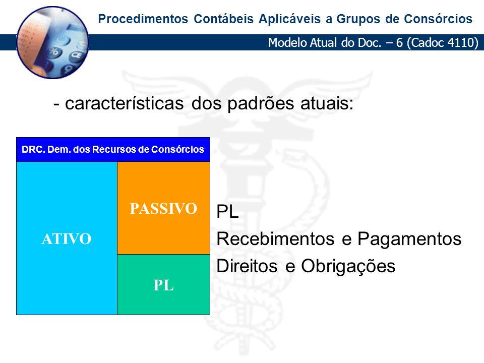 Procedimentos Contábeis Aplicáveis a Grupos de Consórcios - características dos padrões atuais: PL Recebimentos e Pagamentos Direitos e Obrigações PAS