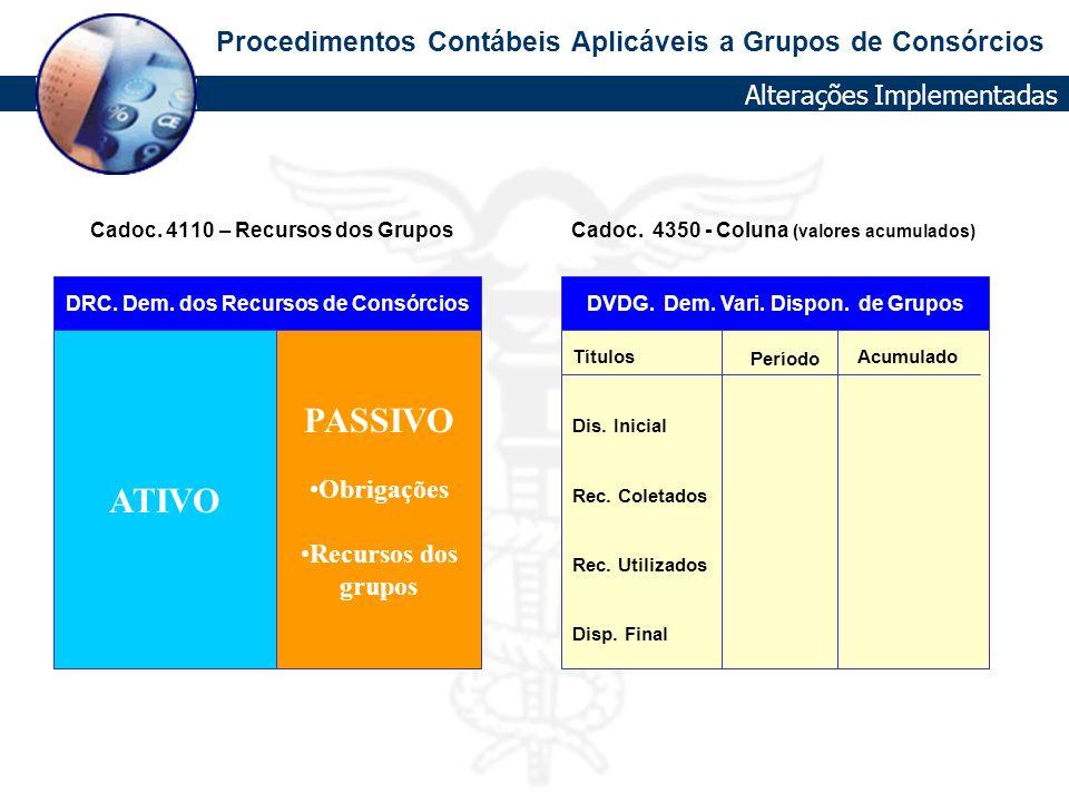 Procedimentos Contábeis Aplicáveis a Grupos de Consórcios Cadoc. 4110 – Recursos dos Grupos Cadoc. 4350 - Coluna (valores acumulados) Acumulado No Per