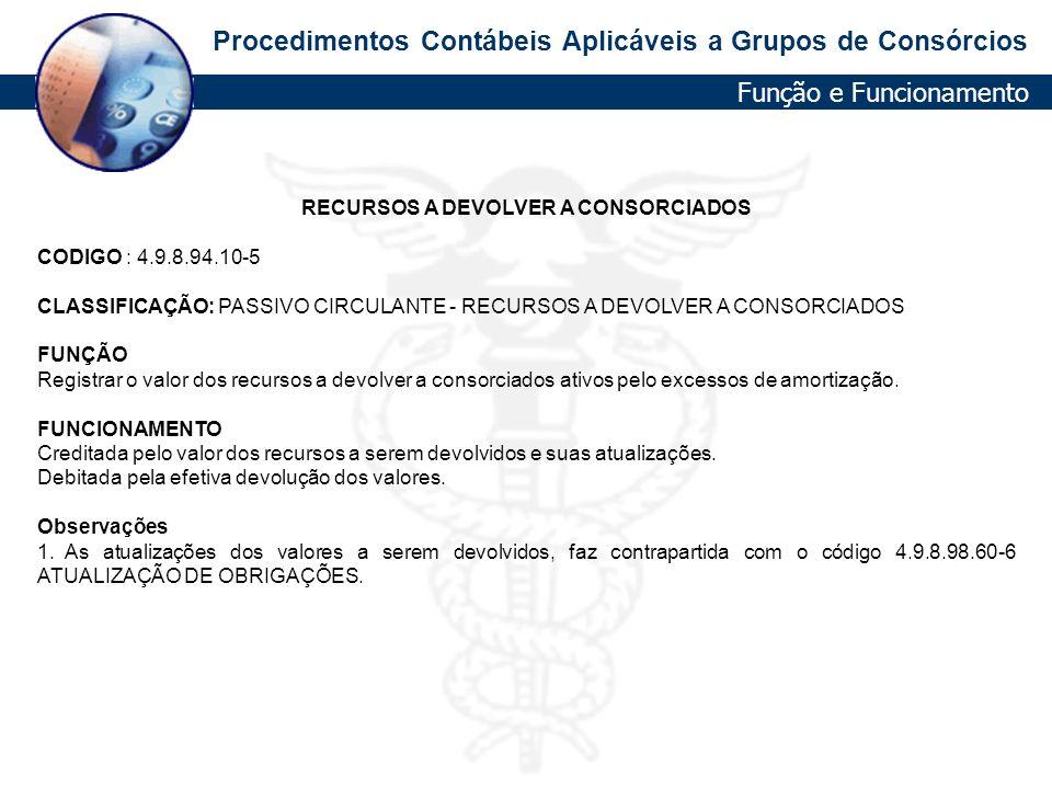Procedimentos Contábeis Aplicáveis a Grupos de Consórcios RECURSOS A DEVOLVER A CONSORCIADOS CODIGO : 4.9.8.94.10-5 CLASSIFICAÇÃO: PASSIVO CIRCULANTE