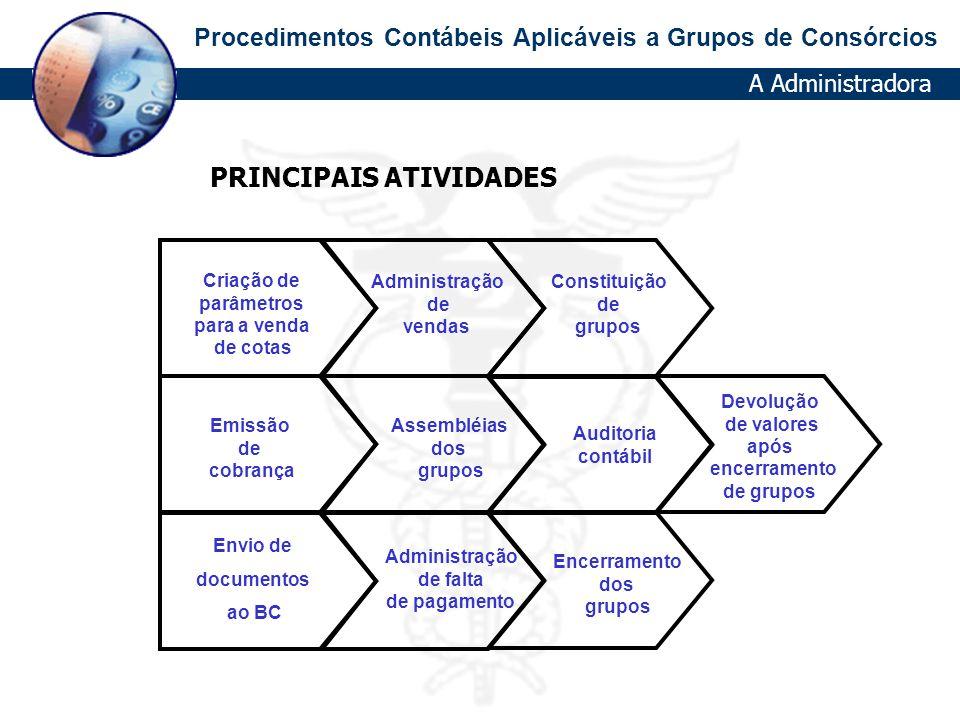 Procedimentos Contábeis Aplicáveis a Grupos de Consórcios O Grupo PRAZO DE DURAÇÃO LIVRE PRAZO DE DURAÇÃO LIVRE SOCIEDADE DE FATO SOCIEDADE DE FATO CONSTITUÍDA NA DATA DA PRIMEIRA AGO CONSTITUÍDA NA DATA DA PRIMEIRA AGO INTERESSE COLETIVO PREVALECE INTERESSE COLETIVO PREVALECE SOBRE O INDIVIDUAL SOBRE O INDIVIDUAL PRAZO DE 90 DIAS COM 70% DAS COTAS PREENCHIDAS PRAZO DE 90 DIAS COM 70% DAS COTAS PREENCHIDAS NÚMERO DE COTISTAS NÚMERO DE COTISTAS
