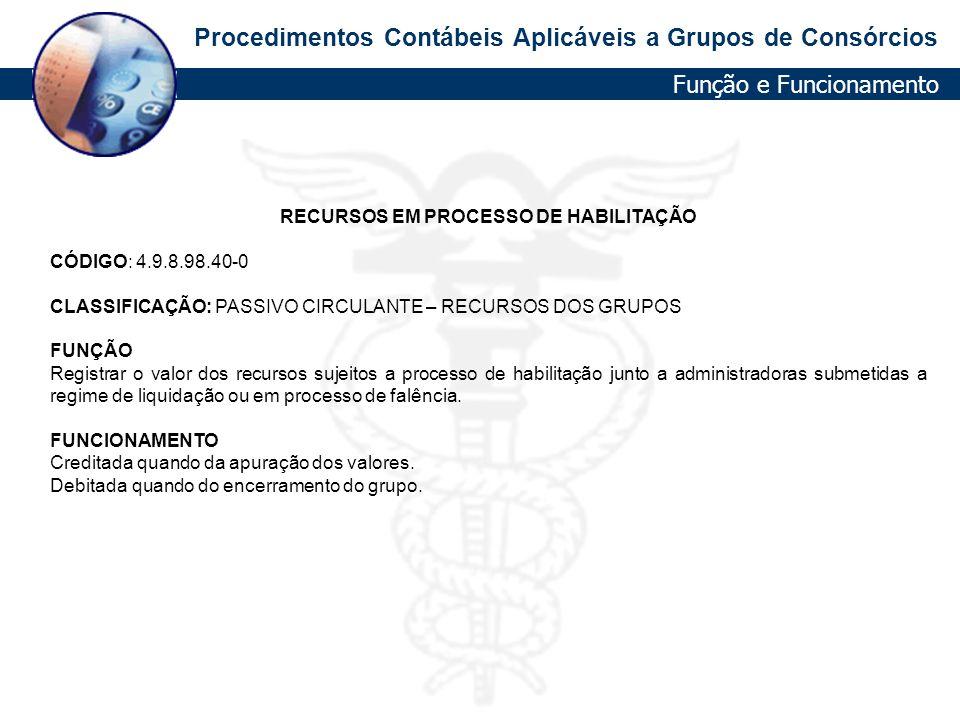 Procedimentos Contábeis Aplicáveis a Grupos de Consórcios RECURSOS EM PROCESSO DE HABILITAÇÃO CÓDIGO: 4.9.8.98.40-0 CLASSIFICAÇÃO: PASSIVO CIRCULANTE