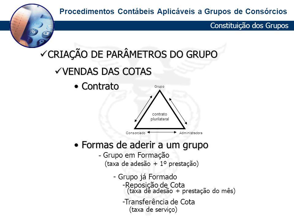 Procedimentos Contábeis Aplicáveis a Grupos de Consórcios Constituição dos Grupos CRIAÇÃO DE PARÂMETROS DO GRUPO CRIAÇÃO DE PARÂMETROS DO GRUPO VENDAS