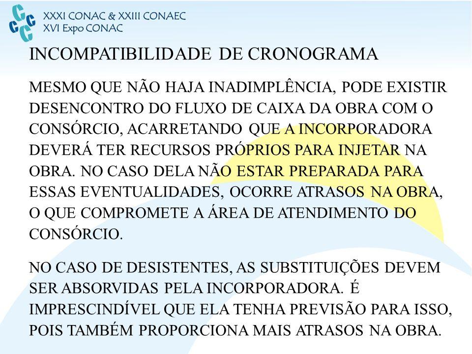 INCOMPATIBILIDADE ATRASO INADIMPLÊNCIADESISTÊNCIA SOBRA DE UNIDADES NECESSIDADE DE MAIS RECURSOS