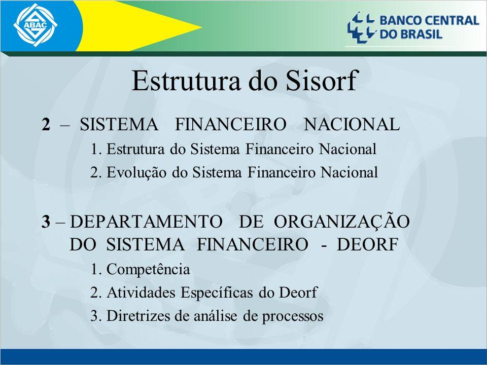 Estrutura do Sisorf 2 – SISTEMA FINANCEIRO NACIONAL 1. Estrutura do Sistema Financeiro Nacional 2. Evolução do Sistema Financeiro Nacional 3 – DEPARTA