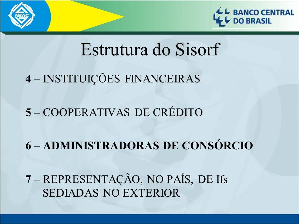 Estrutura do Sisorf 4 – INSTITUIÇÕES FINANCEIRAS 5 – COOPERATIVAS DE CRÉDITO 6 – ADMINISTRADORAS DE CONSÓRCIO 7 – REPRESENTAÇÃO, NO PAÍS, DE Ifs SEDIA