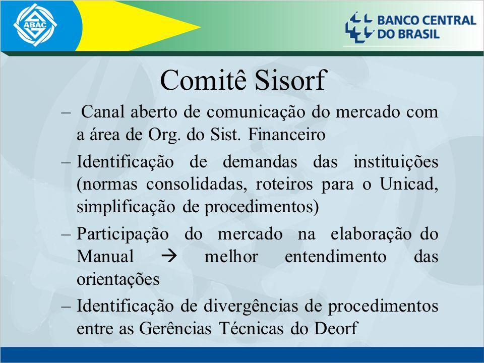 Comitê Sisorf – Canal aberto de comunicação do mercado com a área de Org. do Sist. Financeiro –Identificação de demandas das instituições (normas cons