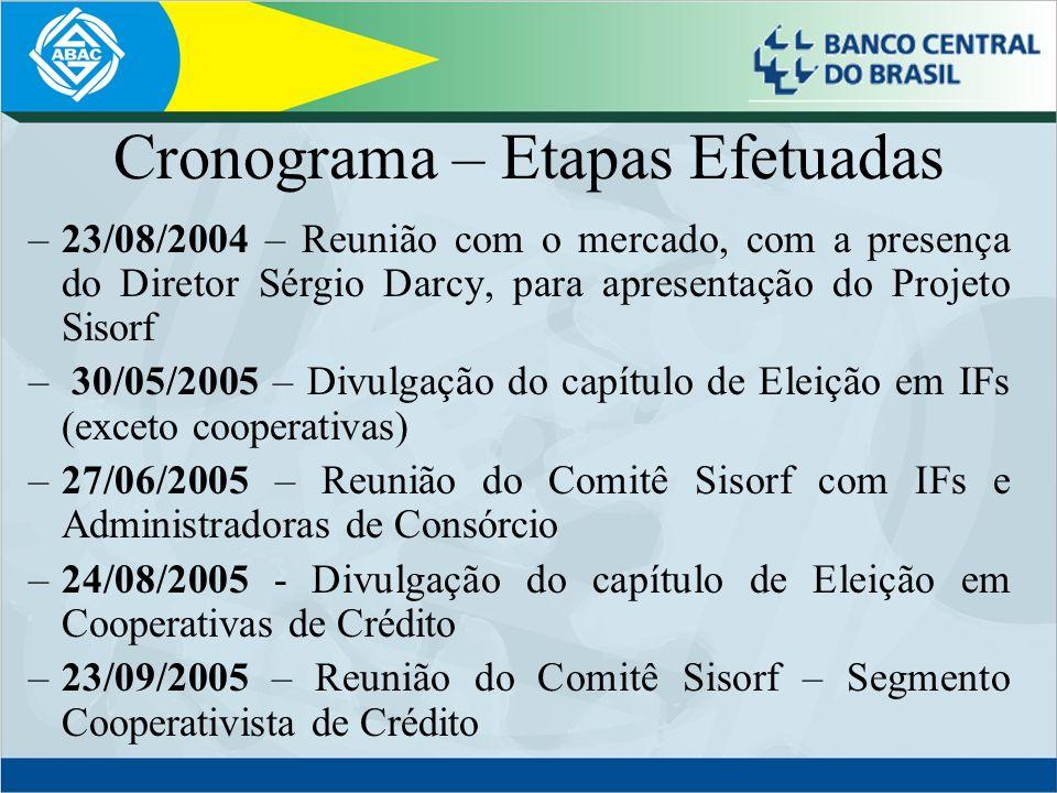 Cronograma – Etapas Efetuadas –23/08/2004 – Reunião com o mercado, com a presença do Diretor Sérgio Darcy, para apresentação do Projeto Sisorf – 30/05