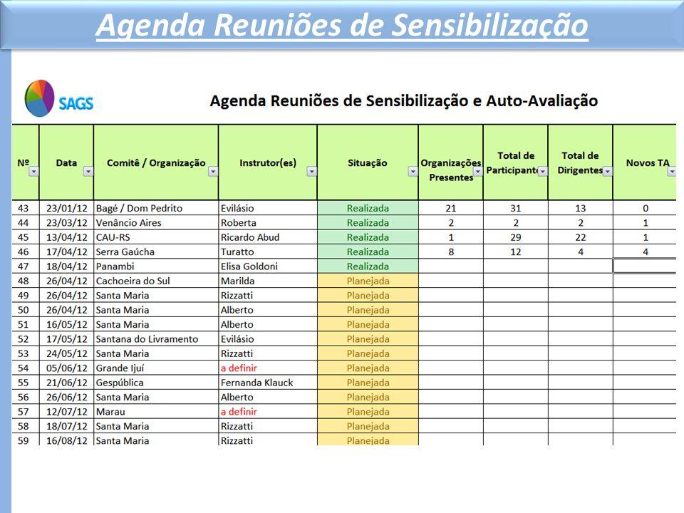 METAS SAGS Agenda Reuniões de Sensibilização