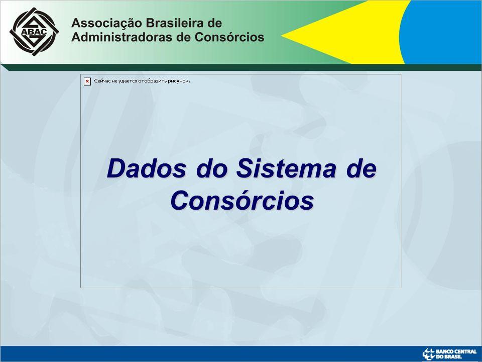 Fonte: Banco Central do Brasil / ABAC * Previsão ABAC Evolução do nº de Participantes Ativos (em milhões)