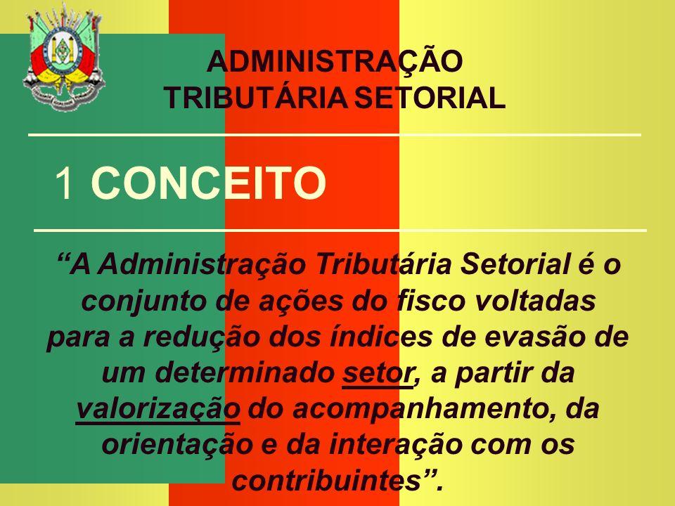 AFTE GIOVANNI PADILHA DA SILVA SECRETARIA DA FAZENDA ADMINISTRAÇÃO TRIBUTÁRIA SETORIAL 1 CONCEITO A Administração Tributária Setorial é o conjunto de