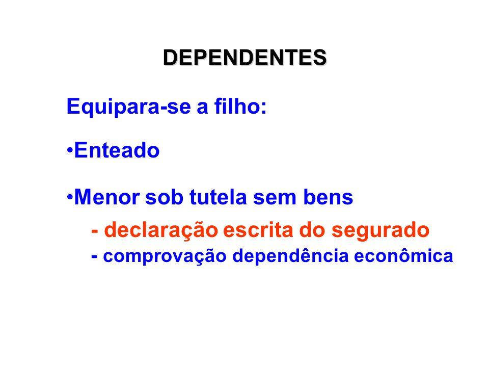 DEPENDENTES DO SEGURADO Cônjuge, companheiro e filhos Pais Irmãos Dependência Econômica Classe I - presumida Classes II e III - comprovada INSCRIÇÃO D