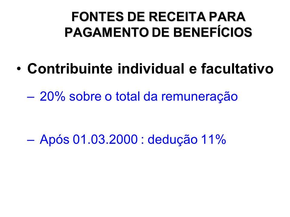 FONTES DE RECEITA PARA PAGAMENTO DOS BENEFÍCIOS Contribuição dos empregados, domésticos e trabalhadores avulsos