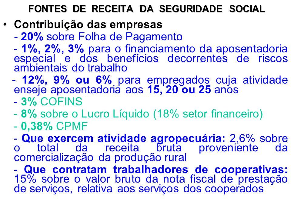 FONTES DE RECEITA PARA PAGAMENTO DOS BENEFÍCIOS Segurado Especial –2,1% seguridade social –0,2% SENAR –Pode contribuir como facultativo para aumentar