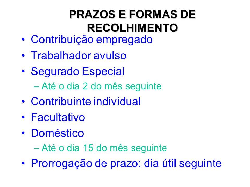FONTES DE RECEITA DA SEGURIDADE SOCIAL Contribuição das empresas - 20% sobre Folha de Pagamento - 1%, 2%, 3% para o financiamento da aposentadoria esp