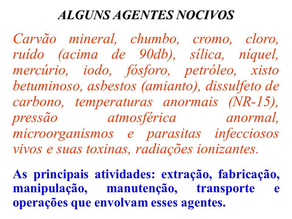 ALGUNS AGENTES NOCIVOS Carvão mineral, chumbo, cromo, cloro, ruído (acima de 90db), sílica, níquel, mercúrio, iodo, fósforo, petróleo, xisto betuminos