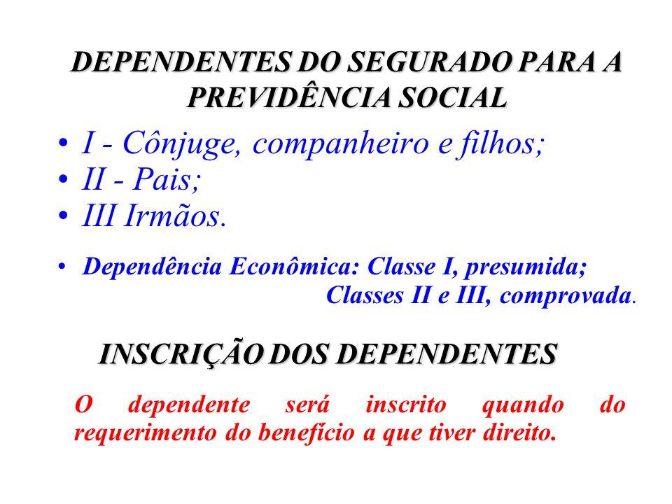 DEPENDENTES DO SEGURADO PARA A PREVIDÊNCIA SOCIAL I - Cônjuge, companheiro e filhos; II - Pais; III Irmãos. Dependência Econômica: Classe I, presumida