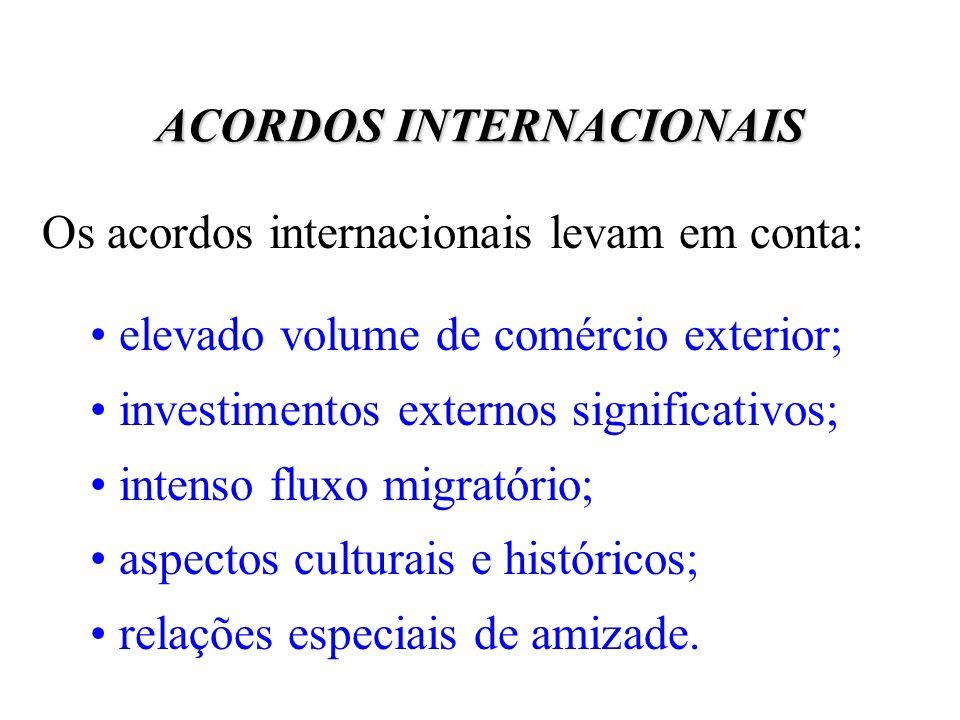 ACORDOS INTERNACIONAIS Os acordos internacionais levam em conta: elevado volume de comércio exterior; investimentos externos significativos; intenso f