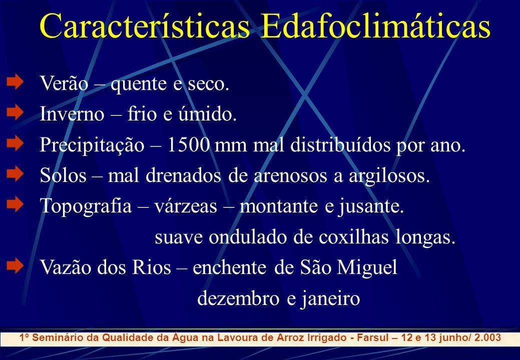 PRECIPITAÇÃO X ETP URUGUAIANA-RS FONTE: FAO