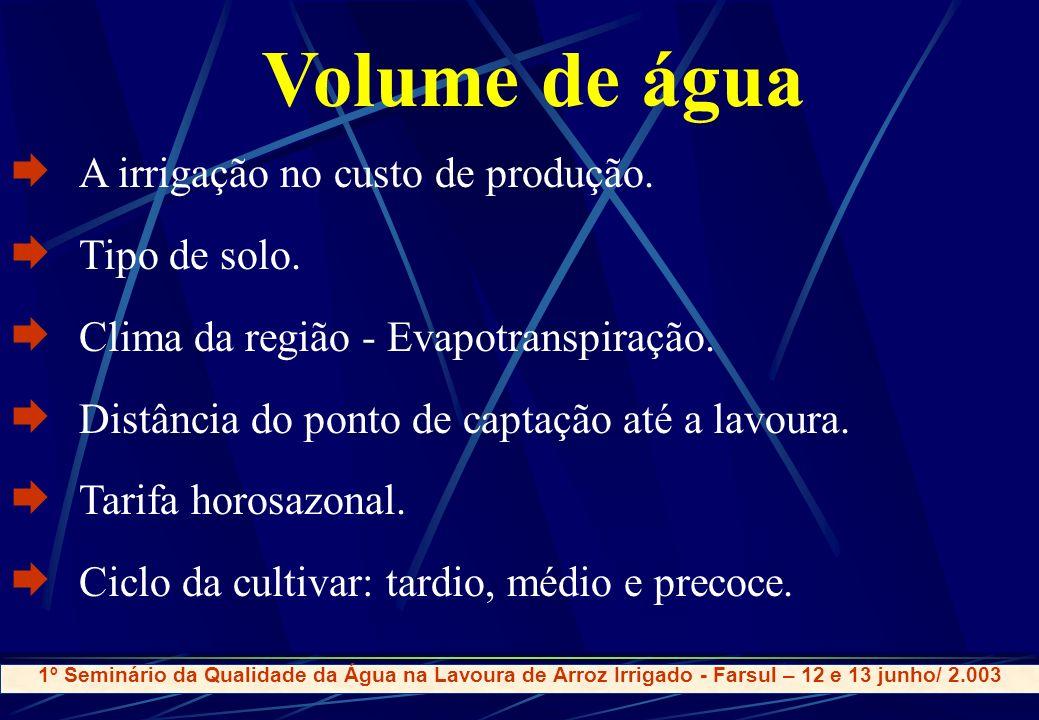 Volume de água A irrigação no custo de produção.Tipo de solo.