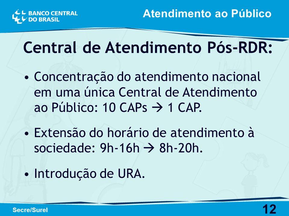 12 Secre/Surel Central de Atendimento Pós-RDR: Concentração do atendimento nacional em uma única Central de Atendimento ao Público: 10 CAPs 1 CAP. Ext