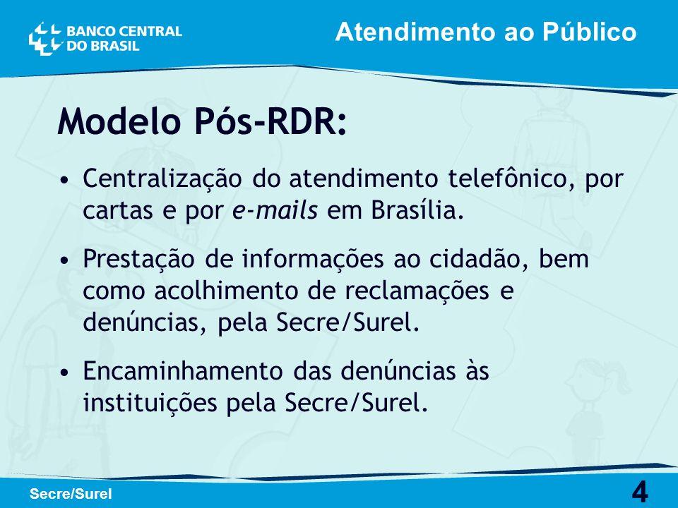 4 Secre/Surel Modelo Pós-RDR: Centralização do atendimento telefônico, por cartas e por e-mails em Brasília. Prestação de informações ao cidadão, bem